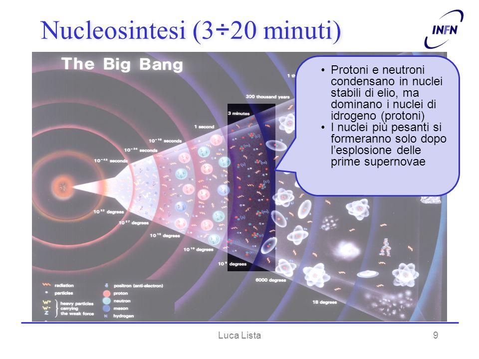 Luca Lista9 Nucleosintesi (3÷20 minuti) Protoni e neutroni condensano in nuclei stabili di elio, ma dominano i nuclei di idrogeno (protoni) I nuclei p