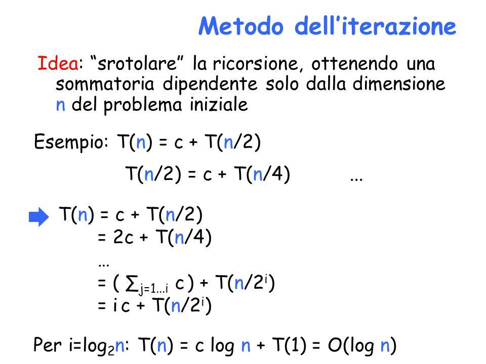 Idea: srotolare la ricorsione, ottenendo una sommatoria dipendente solo dalla dimensione n del problema iniziale Metodo delliterazione Esempio: T(n) =