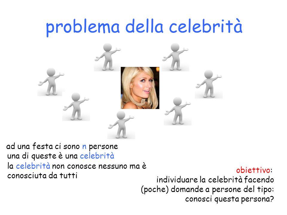 problema della celebrità ad una festa ci sono n persone obiettivo: individuare la celebrità facendo (poche) domande a persone del tipo: conosci questa