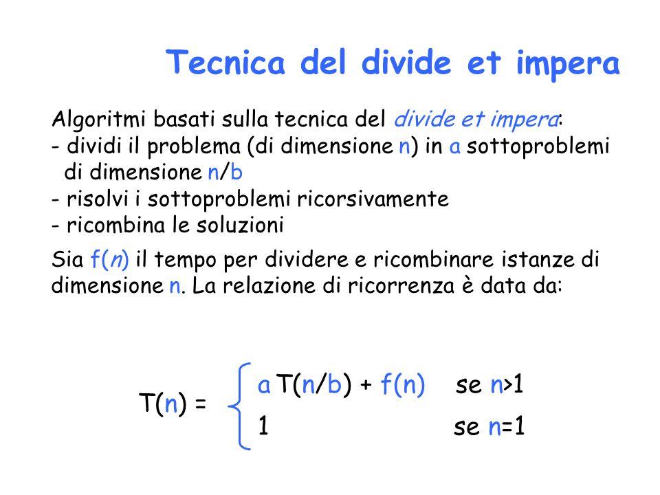 Tecnica del divide et impera Algoritmi basati sulla tecnica del divide et impera: - dividi il problema (di dimensione n) in a sottoproblemi di dimensi