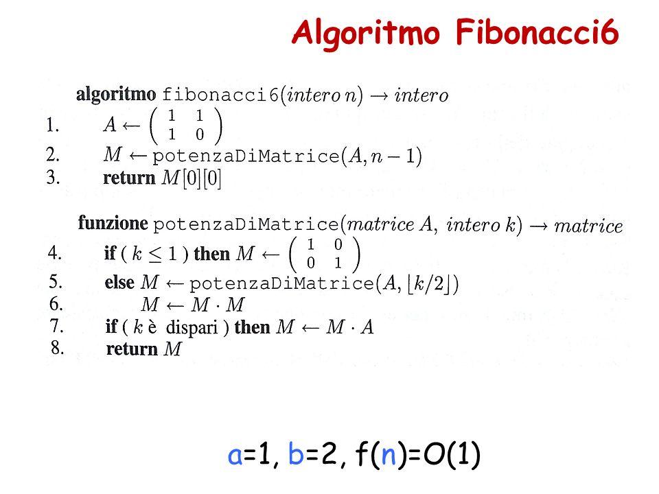 Algoritmo Fibonacci6 a=1, b=2, f(n)=O(1)