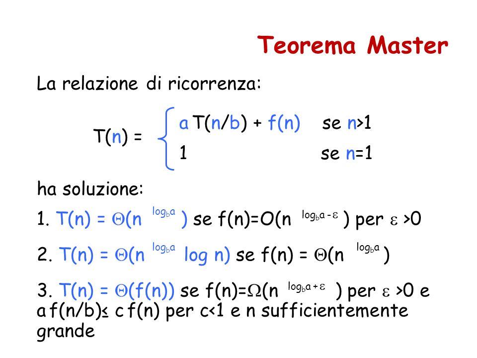 La relazione di ricorrenza: Teorema Master ha soluzione: a T(n/b) + f(n) se n>1 1 se n=1 T(n) = 1. T(n) = (n ) se f(n)=O(n ) per >0 log b a log b a -