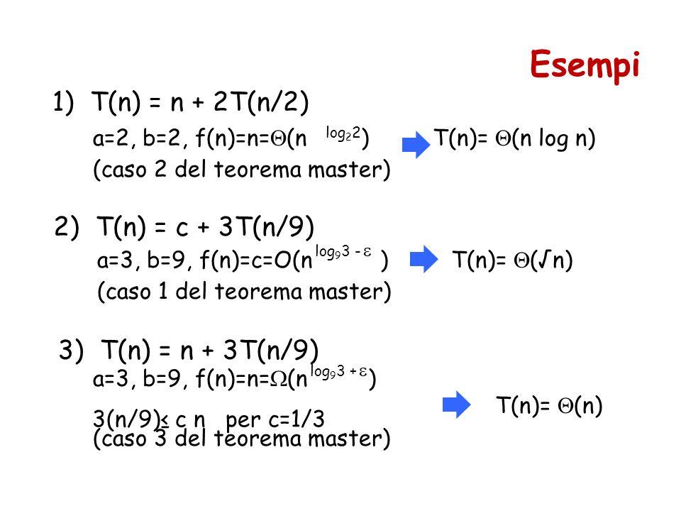 1) T(n) = n + 2T(n/2) a=2, b=2, f(n)=n= (n ) T(n)= (n log n) (caso 2 del teorema master) Esempi log 2 2 a=3, b=9, f(n)=c=O(n ) T(n)= (n) (caso 1 del t