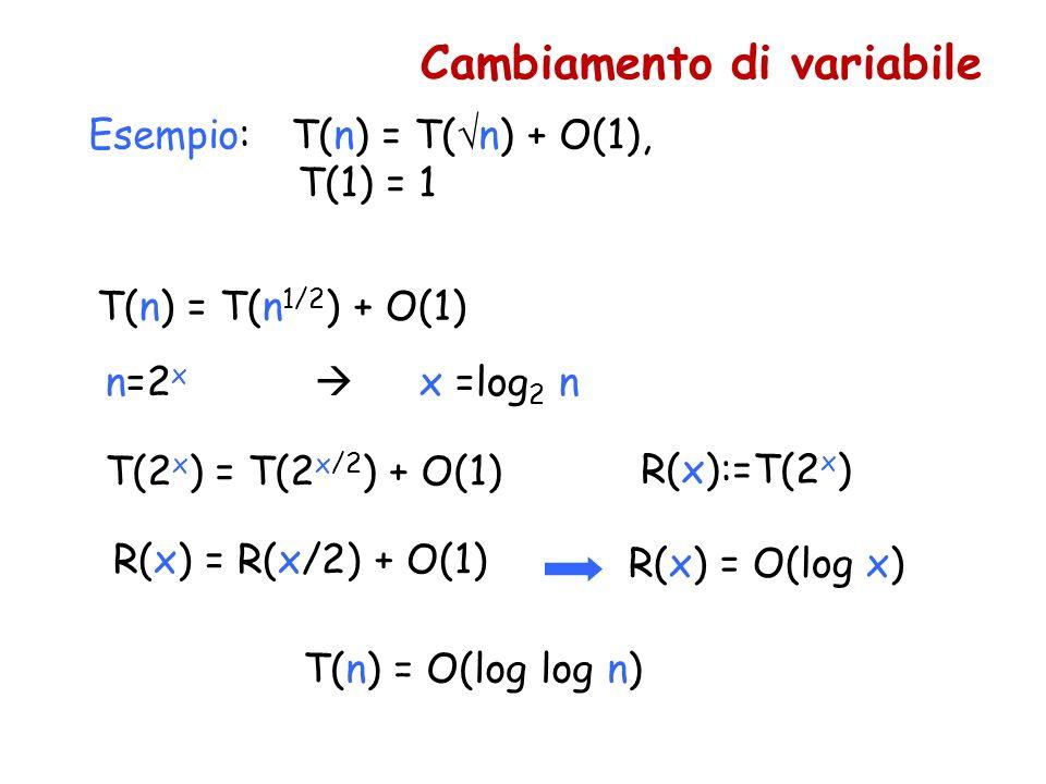 Esempio: T(n) = T( n) + O(1), T(1) = 1 Cambiamento di variabile T(n) = T(n 1/2 ) + O(1) n=2 x x =log 2 n T(2 x ) = T(2 x/2 ) + O(1) R(x):=T(2 x ) R(x)