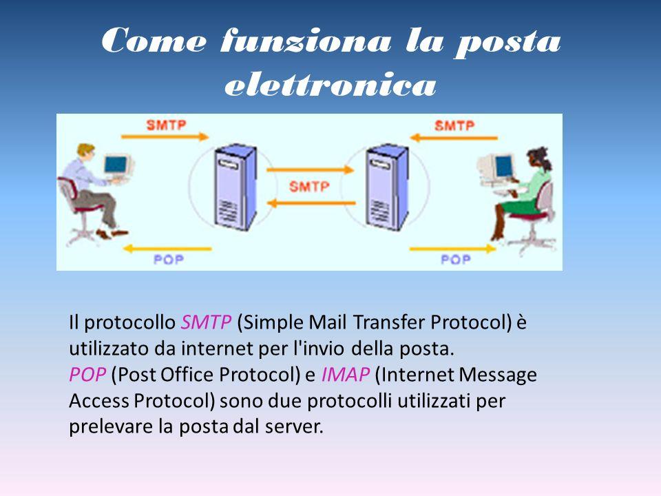Come funziona la posta elettronica Il protocollo SMTP (Simple Mail Transfer Protocol) è utilizzato da internet per l'invio della posta. POP (Post Offi