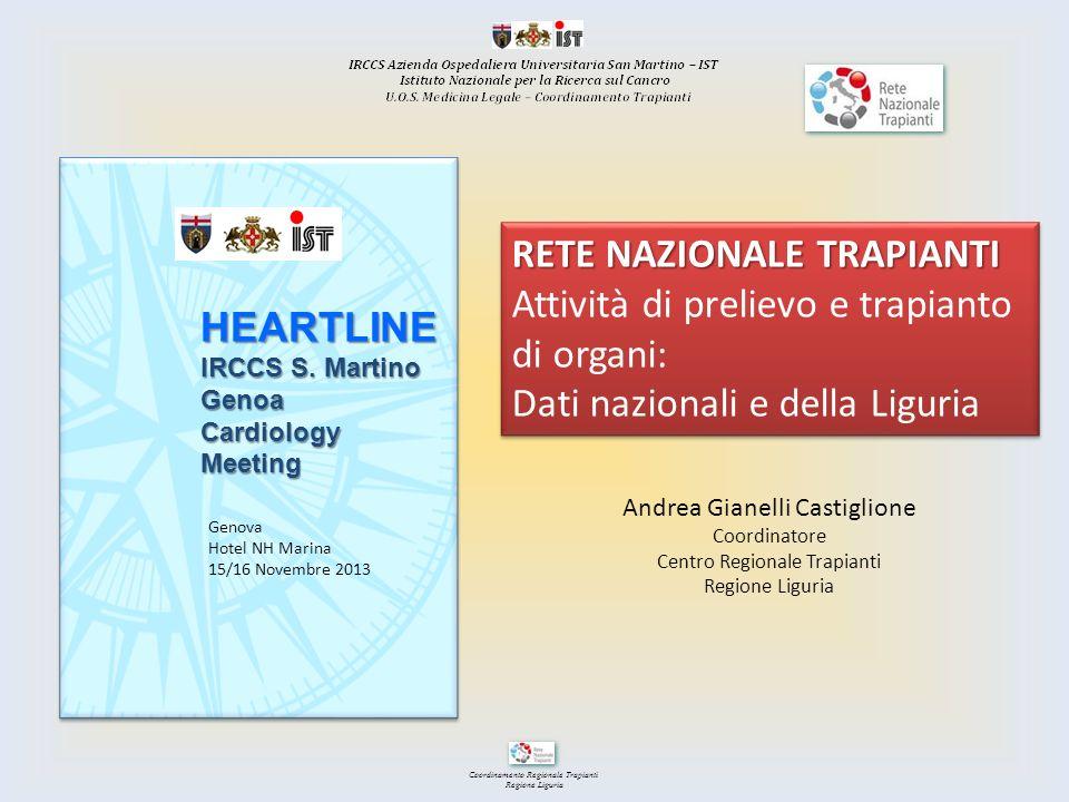 Coordinamento Regionale Trapianti Regione Liguria Trapianti di CUORE – Anni 1992-2013* Incluse tutte le combinazioni * Dati preliminari al 30/9/2013