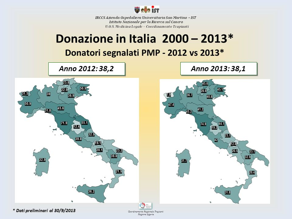 Coordinamento Regionale Trapianti Regione Liguria Donazione in Italia 2000 – 2013* Anno 2013: 38,1 Anno 2012: 38,2 Donatori segnalati PMP - 2012 vs 20