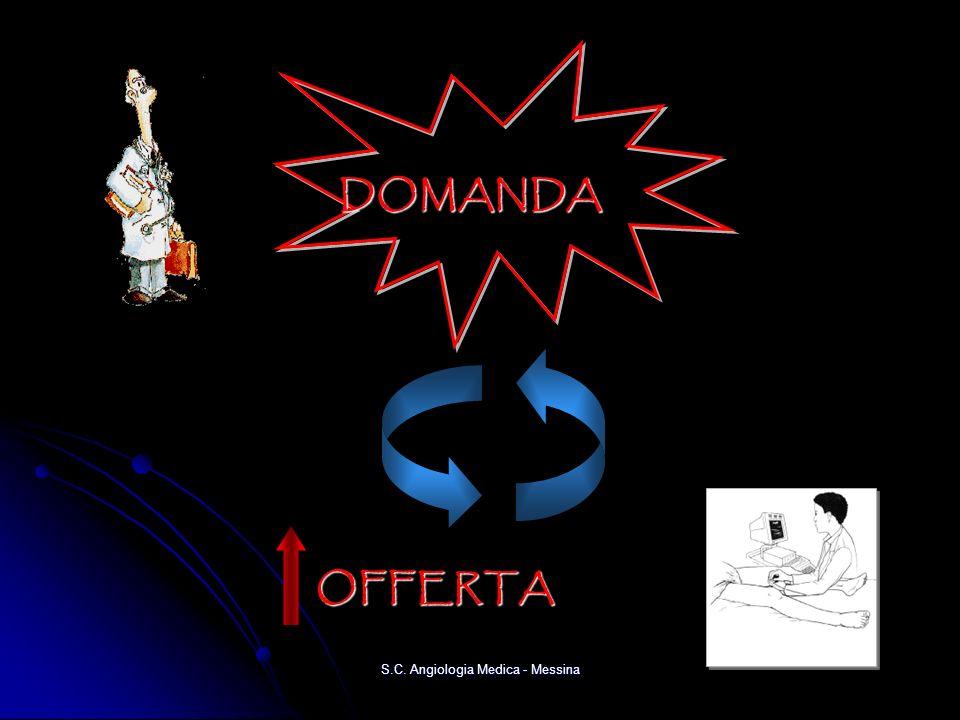 S.C. Angiologia Medica - Messina OFFERTA DOMANDA