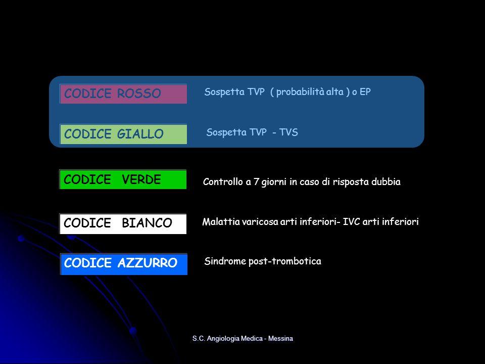 S.C. Angiologia Medica - Messina CODICE ROSSO Sospetta TVP ( probabilità alta ) o EP CODICE VERDE Controllo a 7 giorni in caso di risposta dubbia CODI