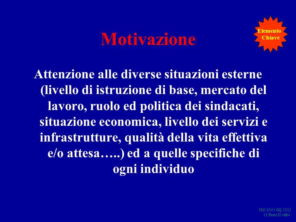 ISO 9001 GQ 2012 13 Parte II 4-6 Motivazione Attenzione alle diverse situazioni esterne (livello di istruzione di base, mercato del lavoro, ruolo ed p