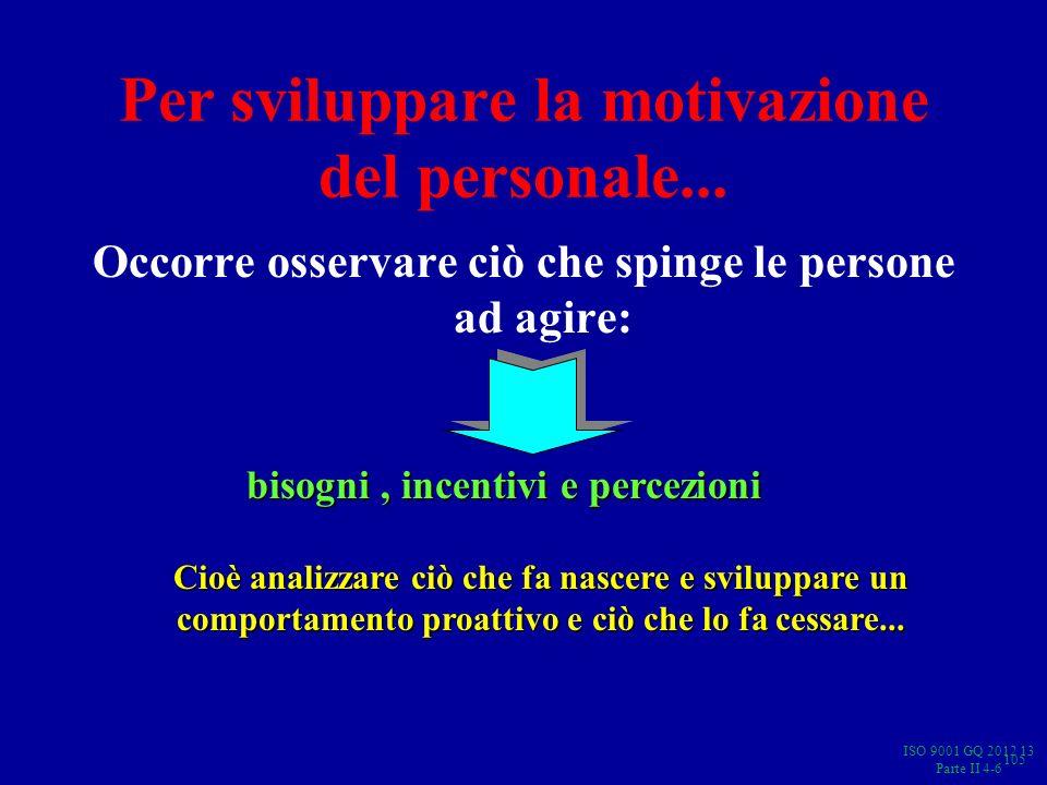 ISO 9001 GQ 2012 13 Parte II 4-6 Per sviluppare la motivazione del personale... Occorre osservare ciò che spinge le persone ad agire: bisogni, incenti