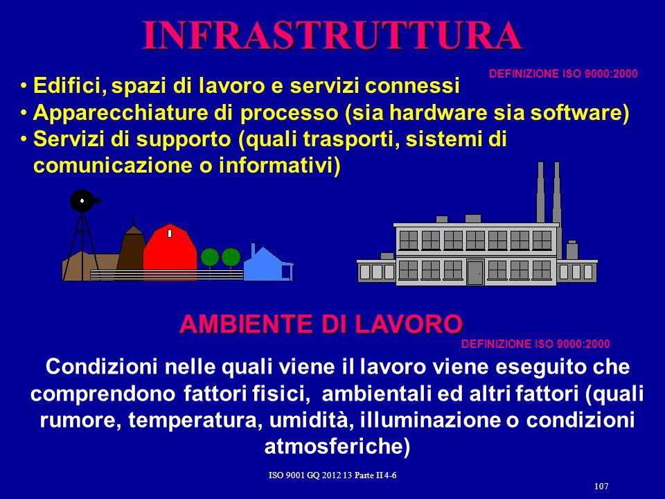 ISO 9001 GQ 2012 13 Parte II 4-6 107 INFRASTRUTTURA Edifici, spazi di lavoro e servizi connessi Apparecchiature di processo (sia hardware sia software