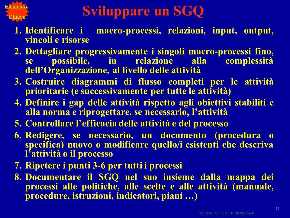 ISO 9001 GQ 2012 13 Parte II 4-6 11 Sviluppare un SGQ 1.Identificare i macro-processi, relazioni, input, output, vincoli e risorse 2.Dettagliare progr