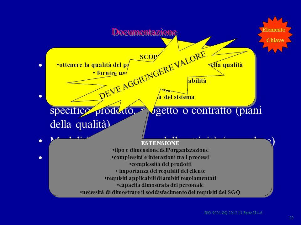 Documentazione Descrizione del SGQ sia all'interno che allesterno (manuali della qualità) Guida per lapplicazione del SGQ ad uno specifico prodotto, p
