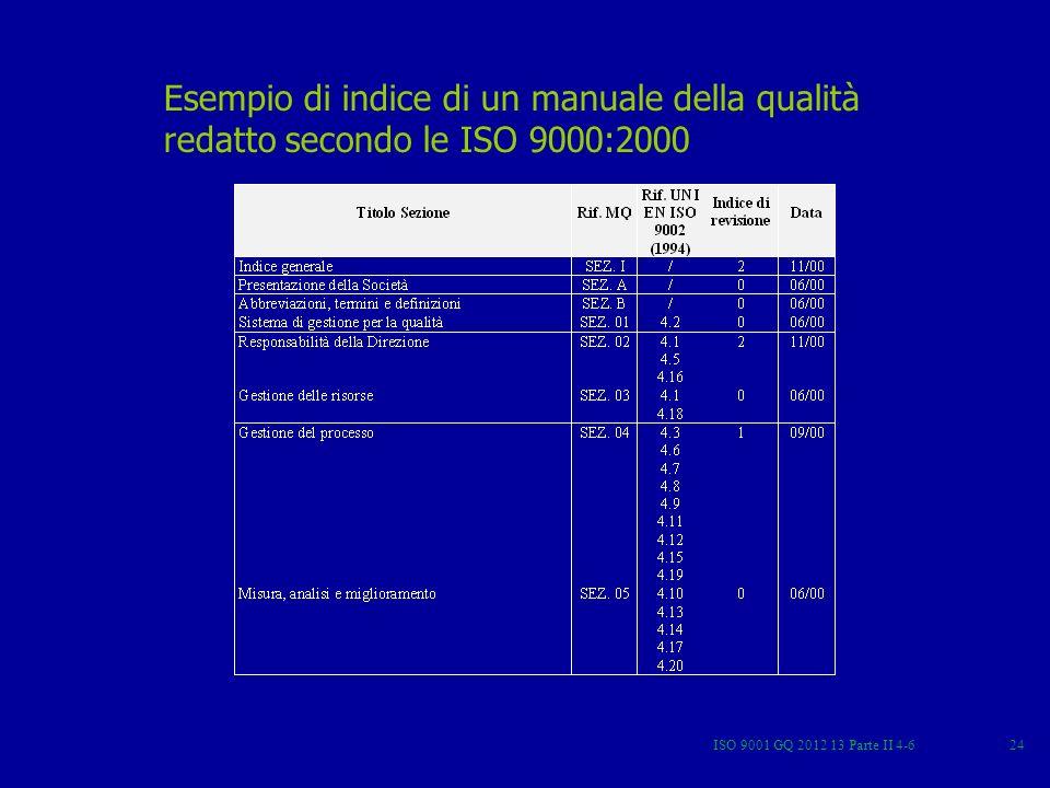 ISO 9001 GQ 2012 13 Parte II 4-624 Esempio di indice di un manuale della qualità redatto secondo le ISO 9000:2000