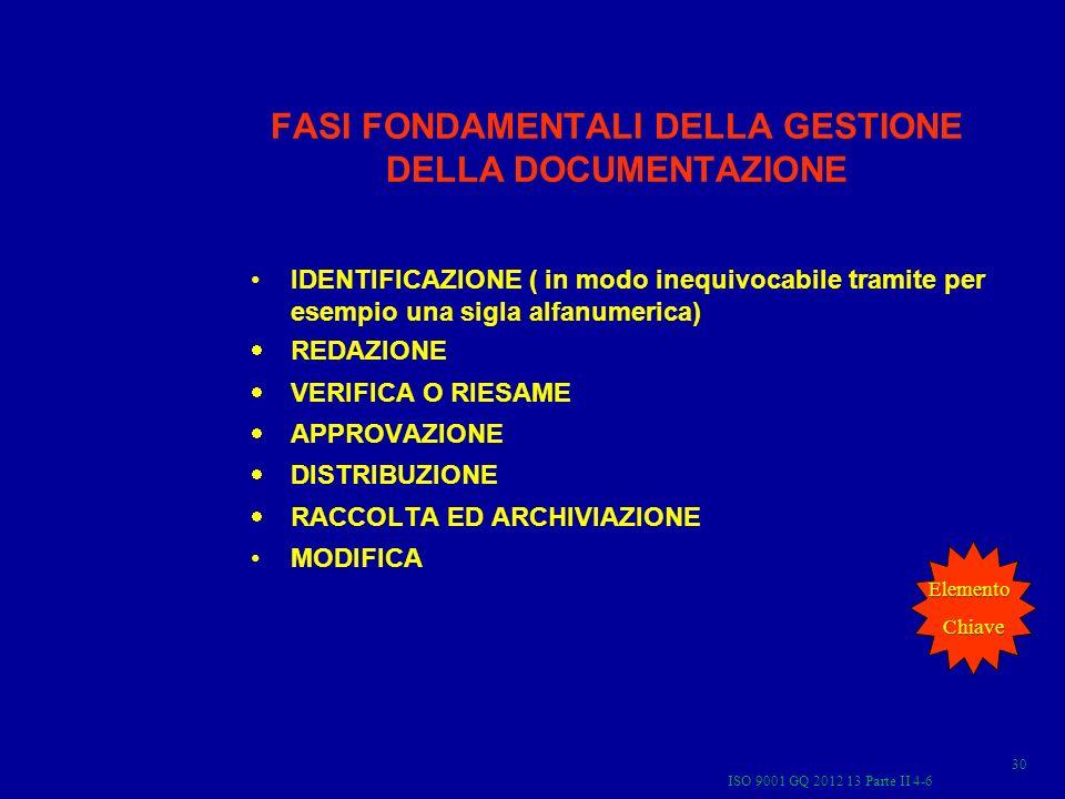 ISO 9001 GQ 2012 13 Parte II 4-6 30 FASI FONDAMENTALI DELLA GESTIONE DELLA DOCUMENTAZIONE IDENTIFICAZIONE ( in modo inequivocabile tramite per esempio
