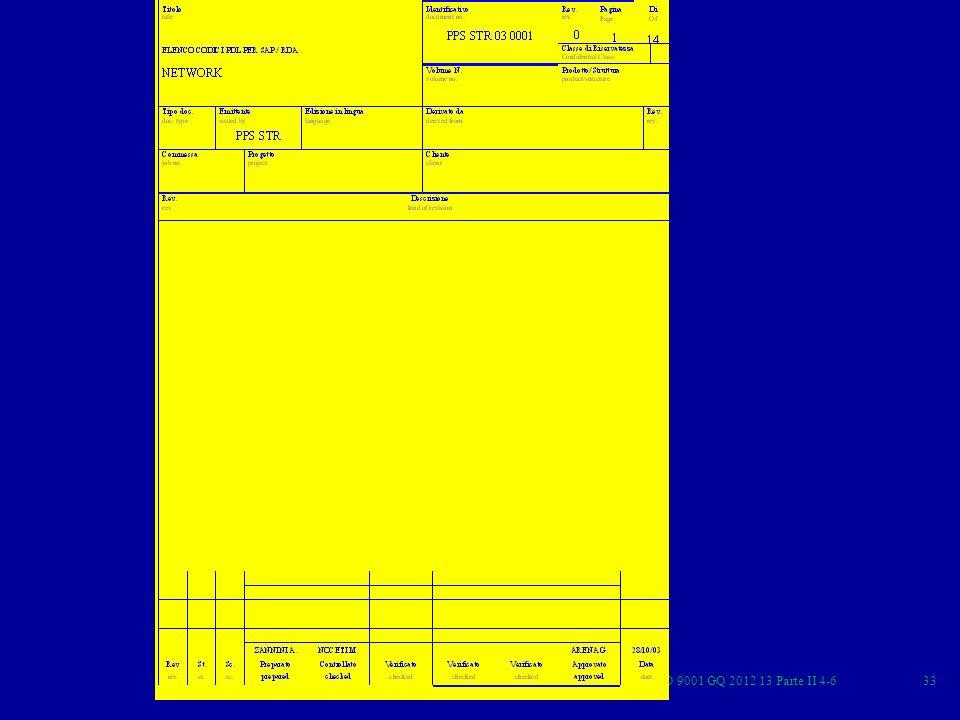 ISO 9001 GQ 2012 13 Parte II 4-633