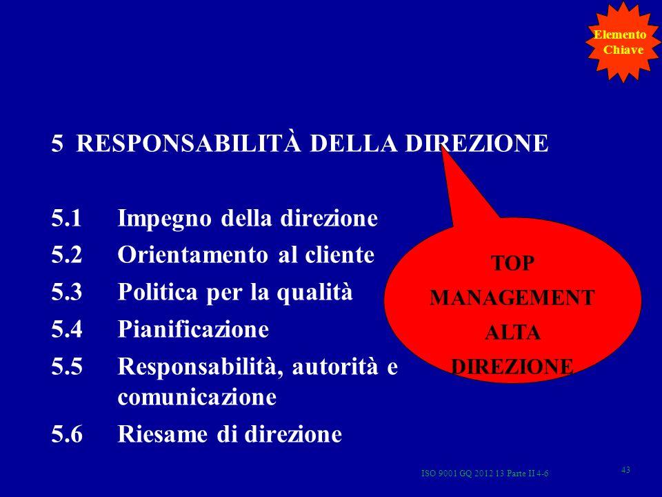ISO 9001 GQ 2012 13 Parte II 4-6 43 5 RESPONSABILITÀ DELLA DIREZIONE 5.1 Impegno della direzione 5.2 Orientamento al cliente 5.3 Politica per la quali