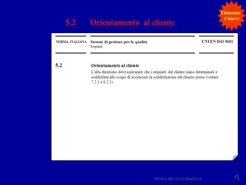 5.2Orientamento al cliente NORMA ITALIANA Sistemi di gestione per la qualità Requisiti UNI EN ISO 9001 5.2 Orientamento al cliente Lalta direzione dev