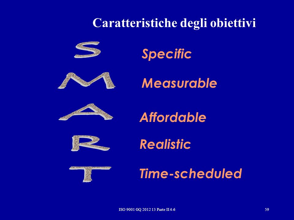 ISO 9001 GQ 2012 13 Parte II 4-659 Caratteristiche degli obiettivi Specific Measurable Affordable Realistic Time-scheduled