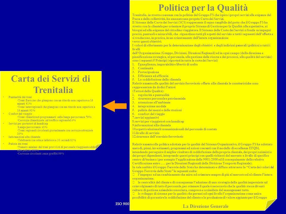 ISO 9001 GQ 2012 13 Parte II 4-660 Carta dei Servizi di Trenitalia Puntualità dei treni Treni Eurostar che giungono con un ritardo non superiore a 15