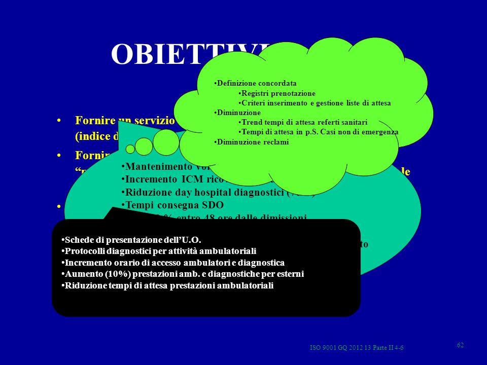 ISO 9001 GQ 2012 13 Parte II 4-6 62 OBIETTIVI… qualche esempio Fornire un servizio di degenza con aumentato indice di complessità (indice di case-mix)