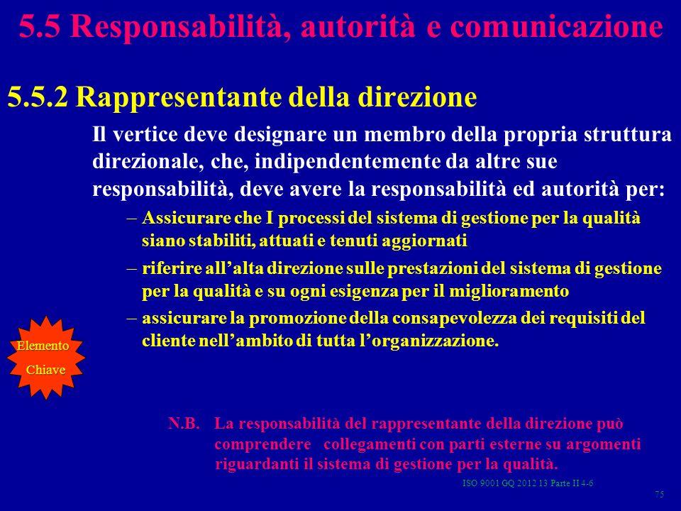 ISO 9001 GQ 2012 13 Parte II 4-6 75 5.5 Responsabilità, autorità e comunicazione 5.5.2 Rappresentante della direzione Il vertice deve designare un mem