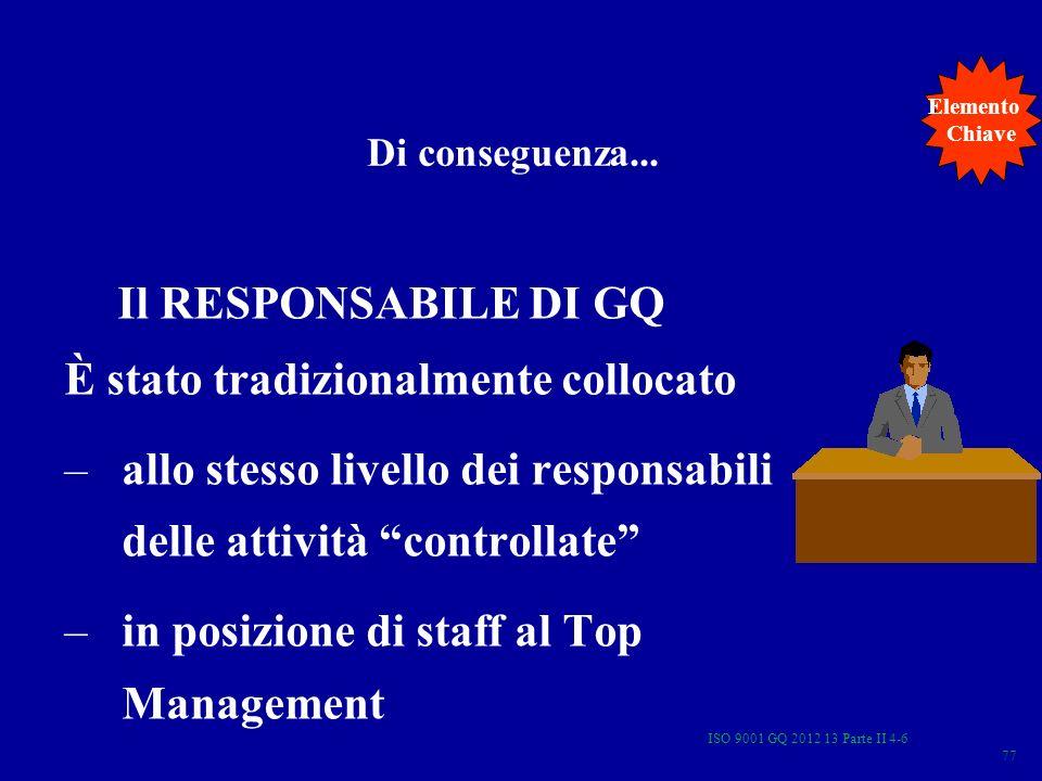 Il RESPONSABILE DI GQ È stato tradizionalmente collocato –allo stesso livello dei responsabili delle attività controllate –in posizione di staff al To