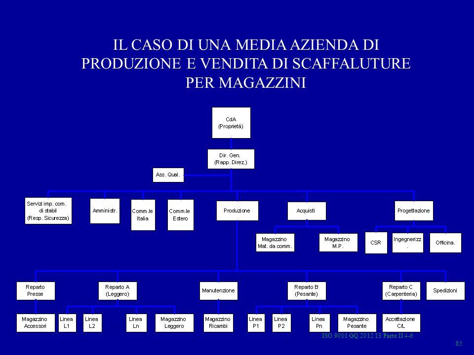 IL CASO DI UNA MEDIA AZIENDA DI PRODUZIONE E VENDITA DI SCAFFALUTURE PER MAGAZZINI 85 ISO 9001 GQ 2012 13 Parte II 4-6