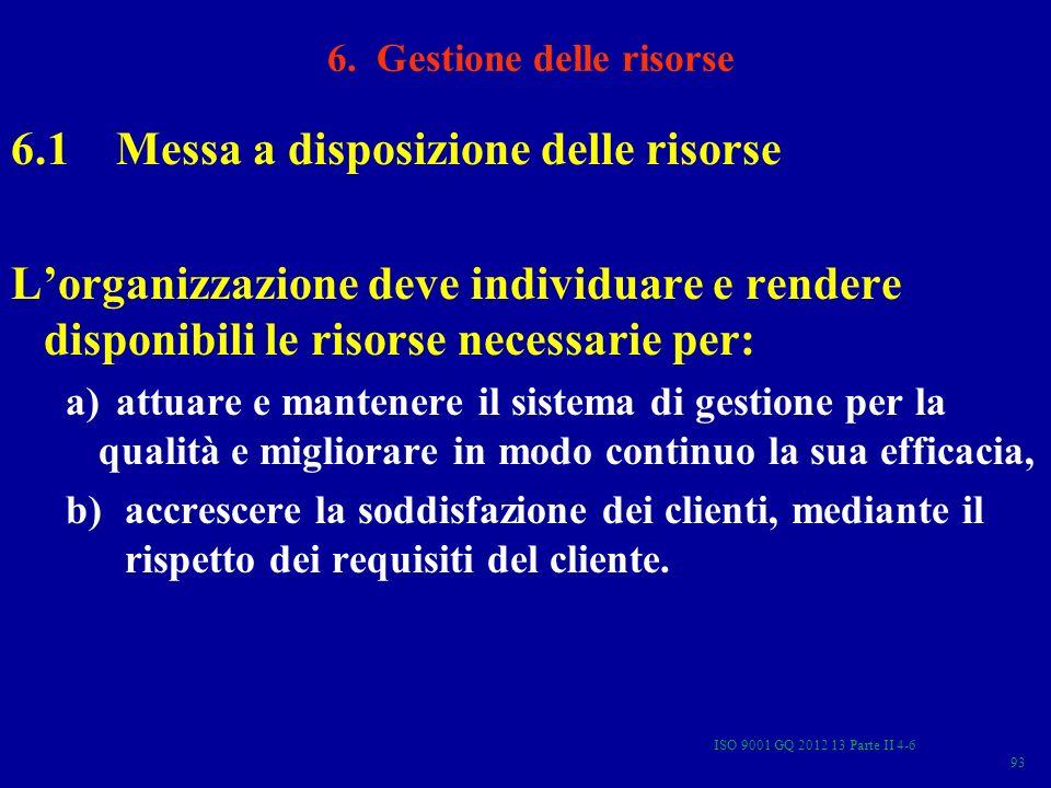 ISO 9001 GQ 2012 13 Parte II 4-6 93 6. Gestione delle risorse 6.1Messa a disposizione delle risorse Lorganizzazione deve individuare e rendere disponi