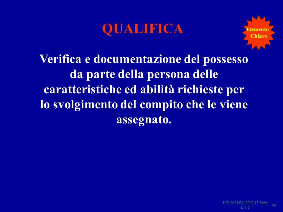 ISO 9001 GQ 2012 13 Parte II 4-6 QUALIFICA Verifica e documentazione del possesso da parte della persona delle caratteristiche ed abilità richieste pe