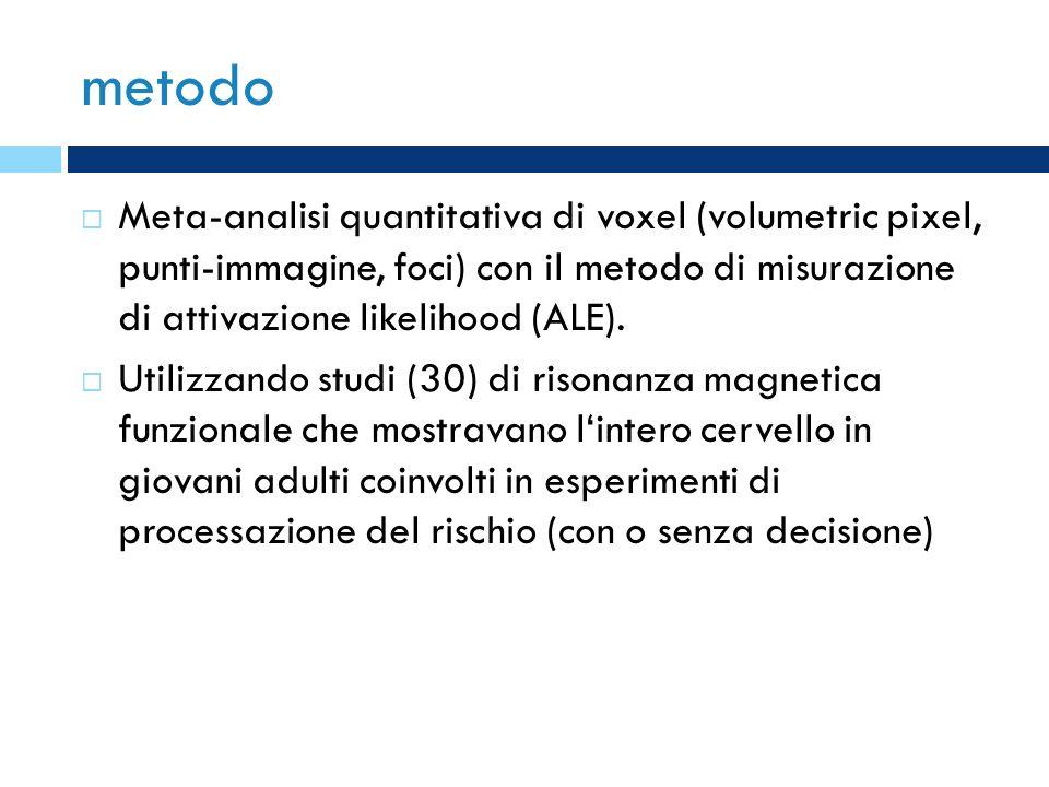 metodo Meta-analisi quantitativa di voxel (volumetric pixel, punti-immagine, foci) con il metodo di misurazione di attivazione likelihood (ALE). Utili
