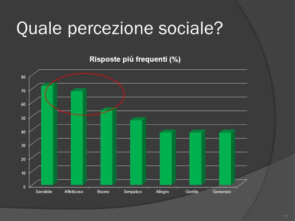 Quale percezione sociale? 11