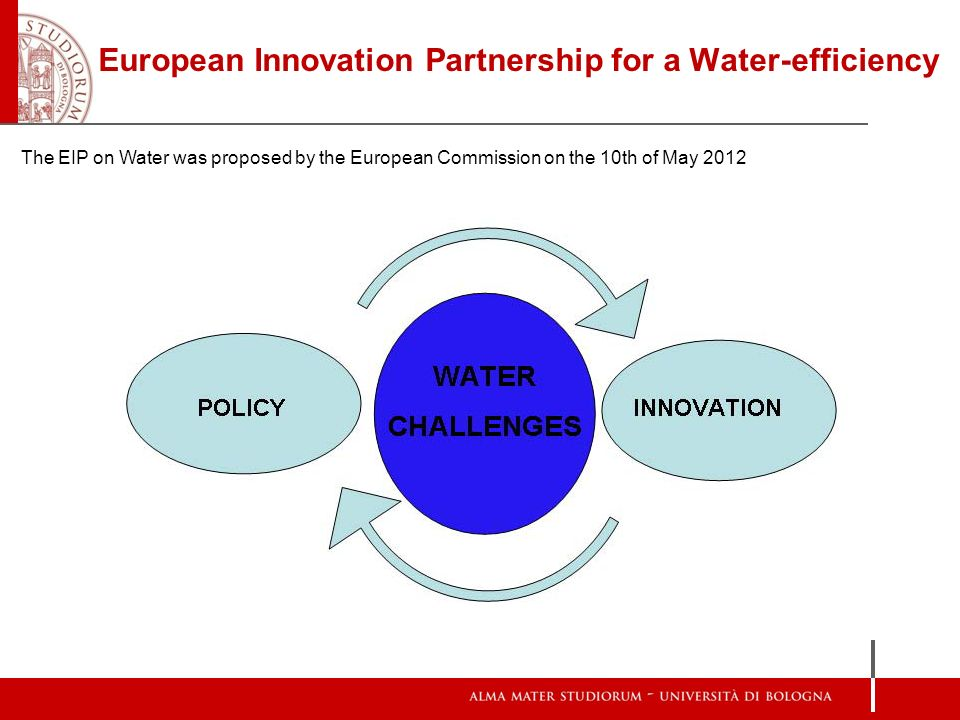 European Innovation Partnership for a Water-efficiency The EIP on Water was proposed by the European Commission on the 10th of May 2012