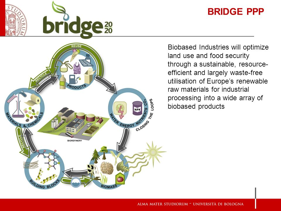 BRIDGE PPP Biobased Industries will optimize land use and food security through a sustainable, resource- efficient and largely waste-free utilisation