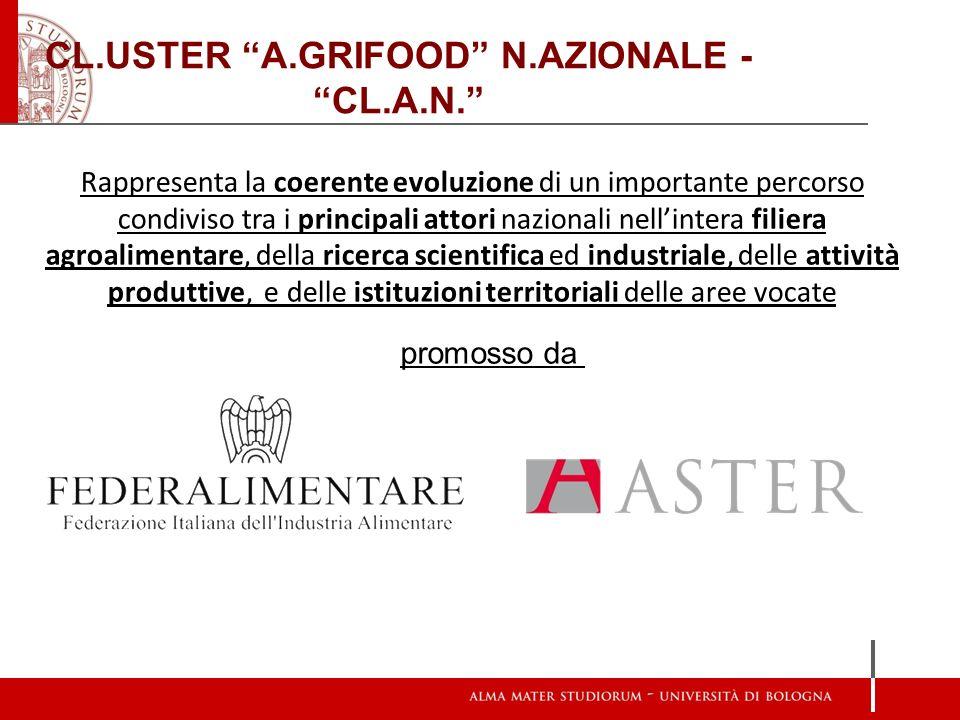 CL.USTER A.GRIFOOD N.AZIONALE - CL.A.N. promosso da Rappresenta la coerente evoluzione di un importante percorso condiviso tra i principali attori naz