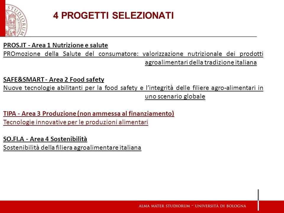 4 PROGETTI SELEZIONATI PROS.IT - Area 1 Nutrizione e salute PROmozione della Salute del consumatore: valorizzazione nutrizionale dei prodotti agroalim