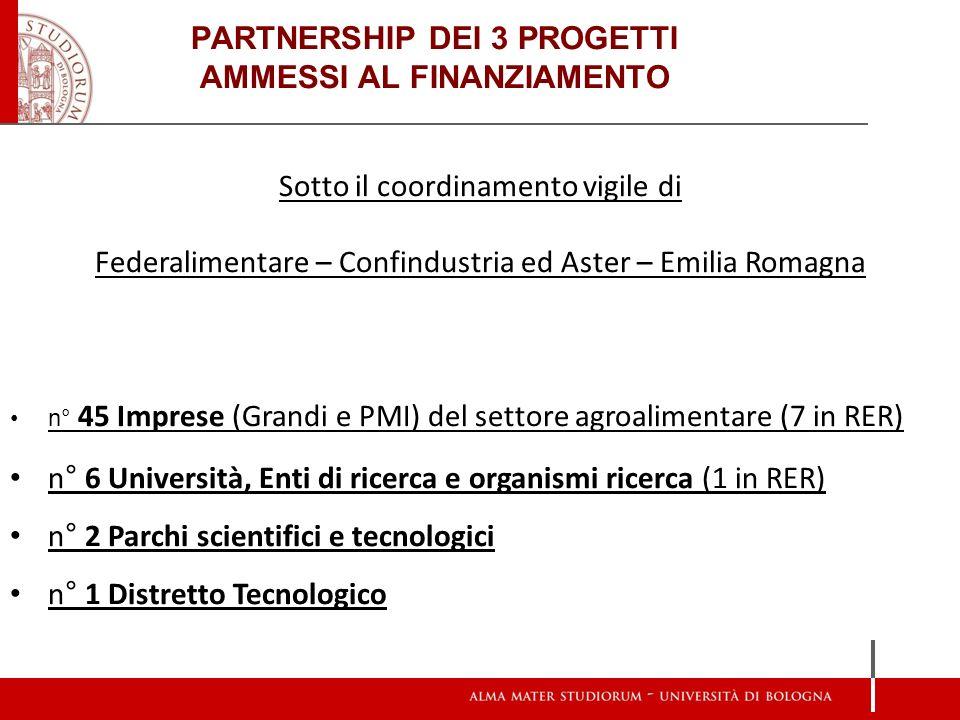 Sotto il coordinamento vigile di Federalimentare – Confindustria ed Aster – Emilia Romagna n° 45 Imprese (Grandi e PMI) del settore agroalimentare (7