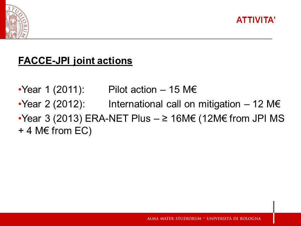 FACCE-JPI joint actions Year 1 (2011):Pilot action – 15 M Year 2 (2012):International call on mitigation – 12 M Year 3 (2013) ERA-NET Plus – 16M (12M