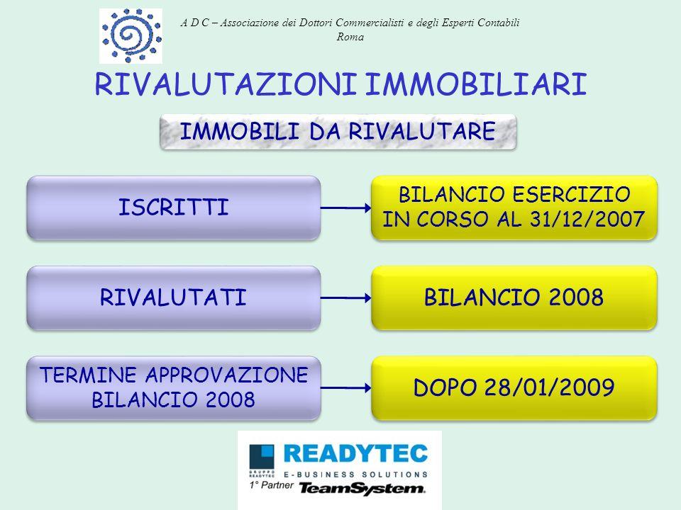 RIVALUTAZIONI IMMOBILIARI IMMOBILI DA RIVALUTARE ISCRITTI BILANCIO ESERCIZIO IN CORSO AL 31/12/2007 RIVALUTATI BILANCIO 2008 TERMINE APPROVAZIONE BILA