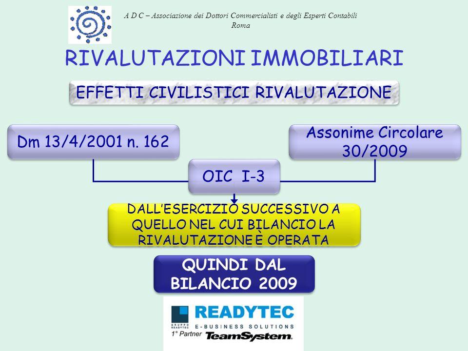 RIVALUTAZIONI IMMOBILIARI EFFETTI CIVILISTICI RIVALUTAZIONE Dm 13/4/2001 n. 162 DALLESERCIZIO SUCCESSIVO A QUELLO NEL CUI BILANCIO LA RIVALUTAZIONE È