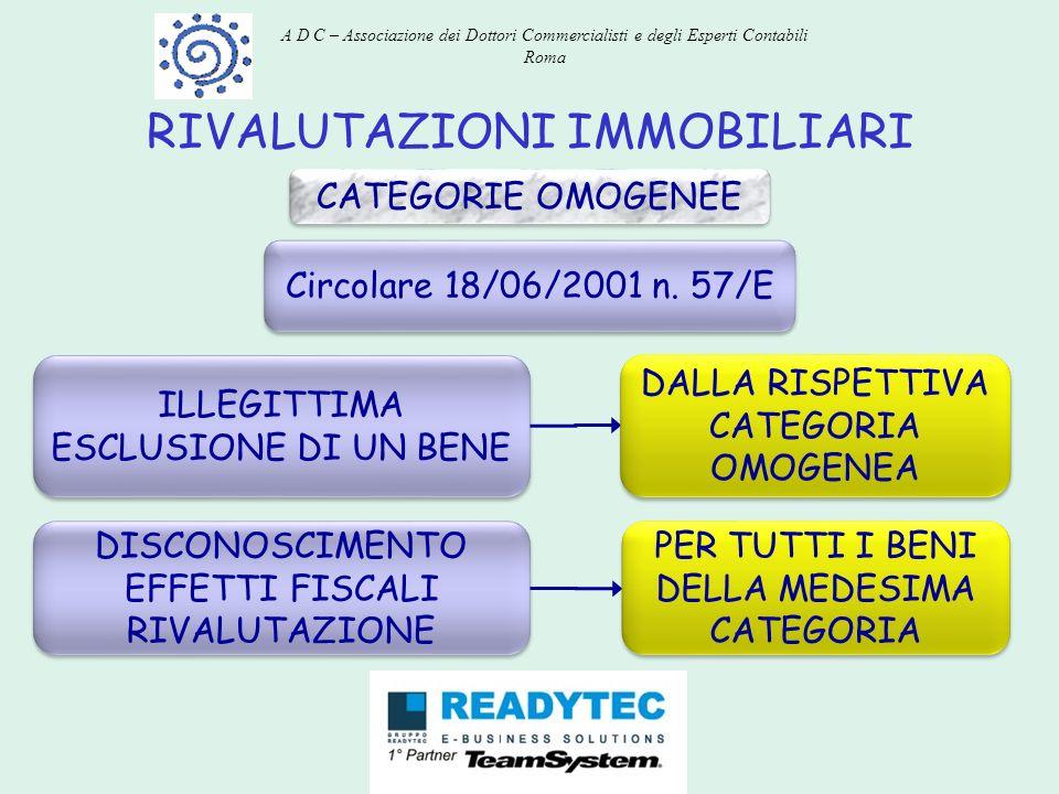 RIVALUTAZIONI IMMOBILIARI CATEGORIE OMOGENEE Circolare 18/06/2001 n. 57/E ILLEGITTIMA ESCLUSIONE DI UN BENE ILLEGITTIMA ESCLUSIONE DI UN BENE DALLA RI