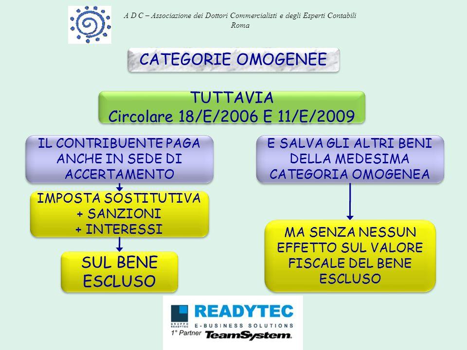 CATEGORIE OMOGENEE TUTTAVIA Circolare 18/E/2006 E 11/E/2009 TUTTAVIA Circolare 18/E/2006 E 11/E/2009 IL CONTRIBUENTE PAGA ANCHE IN SEDE DI ACCERTAMENT