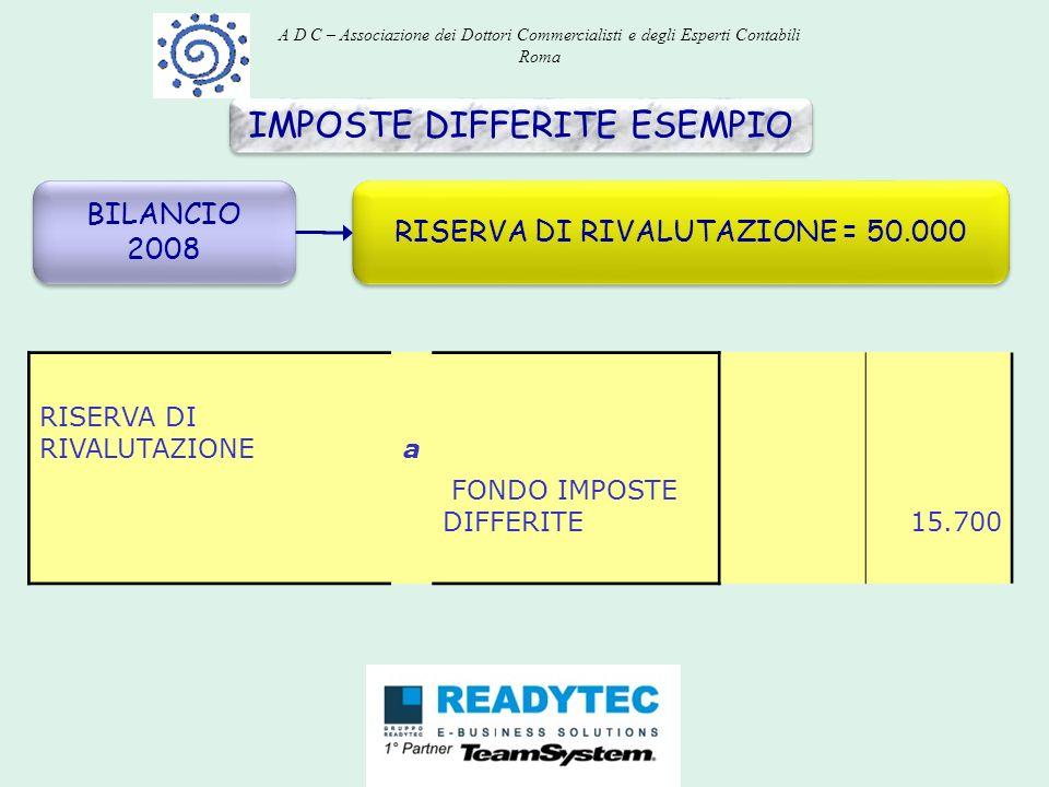 IMPOSTE DIFFERITE ESEMPIO BILANCIO 2008 RISERVA DI RIVALUTAZIONE = 50.000 RISERVA DI RIVALUTAZIONEa FONDO IMPOSTE DIFFERITE 15.700 A D C – Associazion