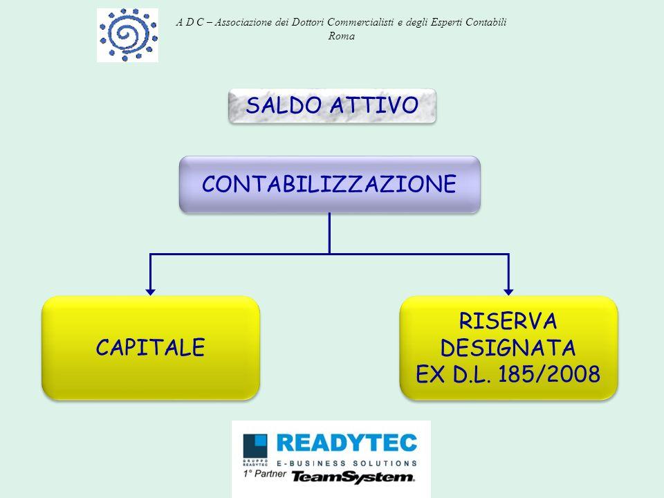 SALDO ATTIVO CONTABILIZZAZIONE CAPITALE RISERVA DESIGNATA EX D.L. 185/2008 RISERVA DESIGNATA EX D.L. 185/2008 A D C – Associazione dei Dottori Commerc