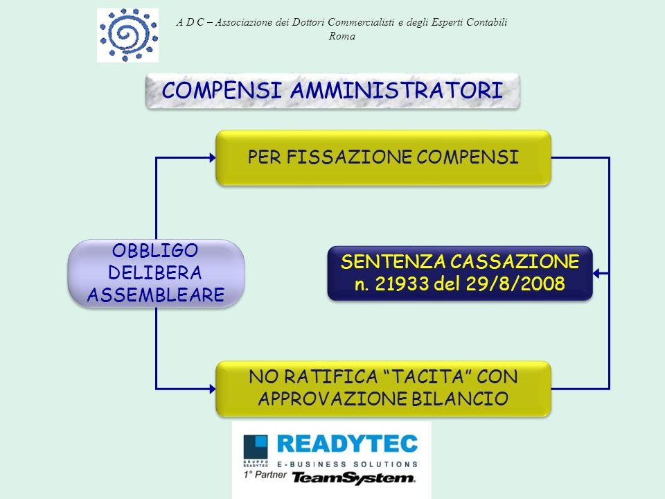 COMPENSI AMMINISTRATORI OBBLIGO DELIBERA ASSEMBLEARE PER FISSAZIONE COMPENSI NO RATIFICA TACITA CON APPROVAZIONE BILANCIO SENTENZA CASSAZIONE n. 21933