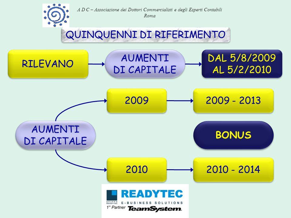 QUINQUENNI DI RIFERIMENTO AUMENTI DI CAPITALE AUMENTI DI CAPITALE 2009 2010 2009 - 2013 2010 - 2014 BONUS AUMENTI DI CAPITALE AUMENTI DI CAPITALE DAL