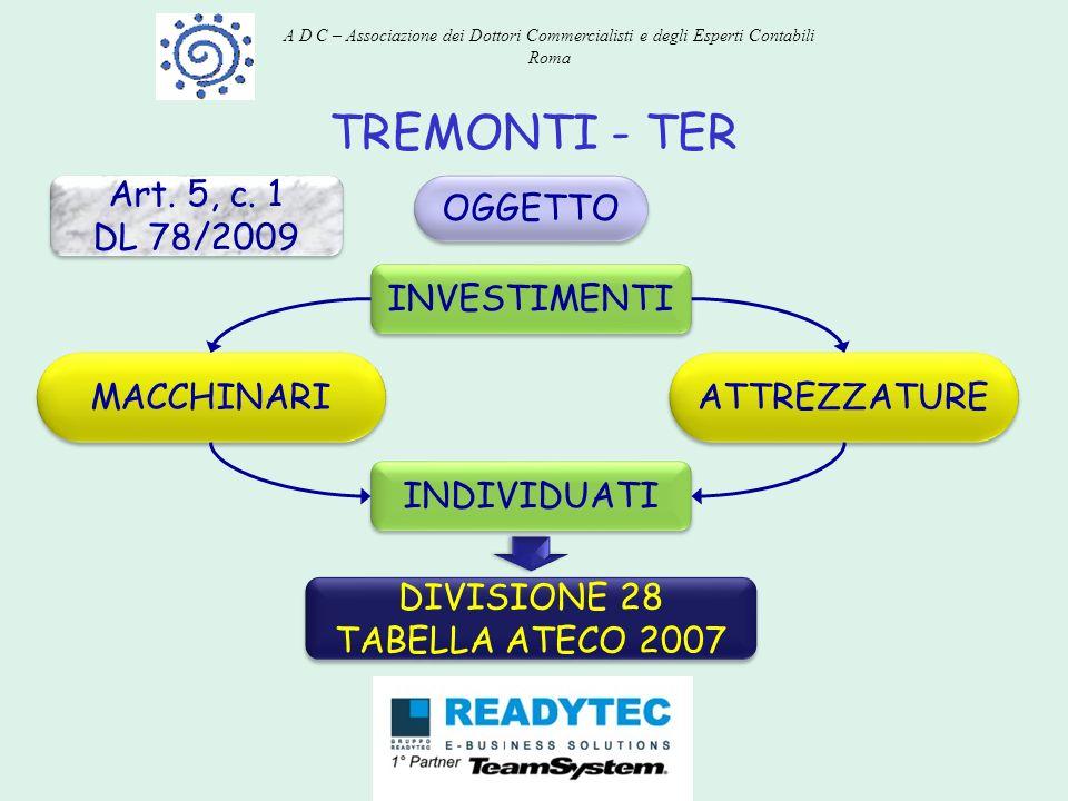 TREMONTI - TER Art. 5, c. 1 DL 78/2009 Art. 5, c. 1 DL 78/2009 OGGETTO INVESTIMENTI MACCHINARI ATTREZZATURE INDIVIDUATI DIVISIONE 28 TABELLA ATECO 200
