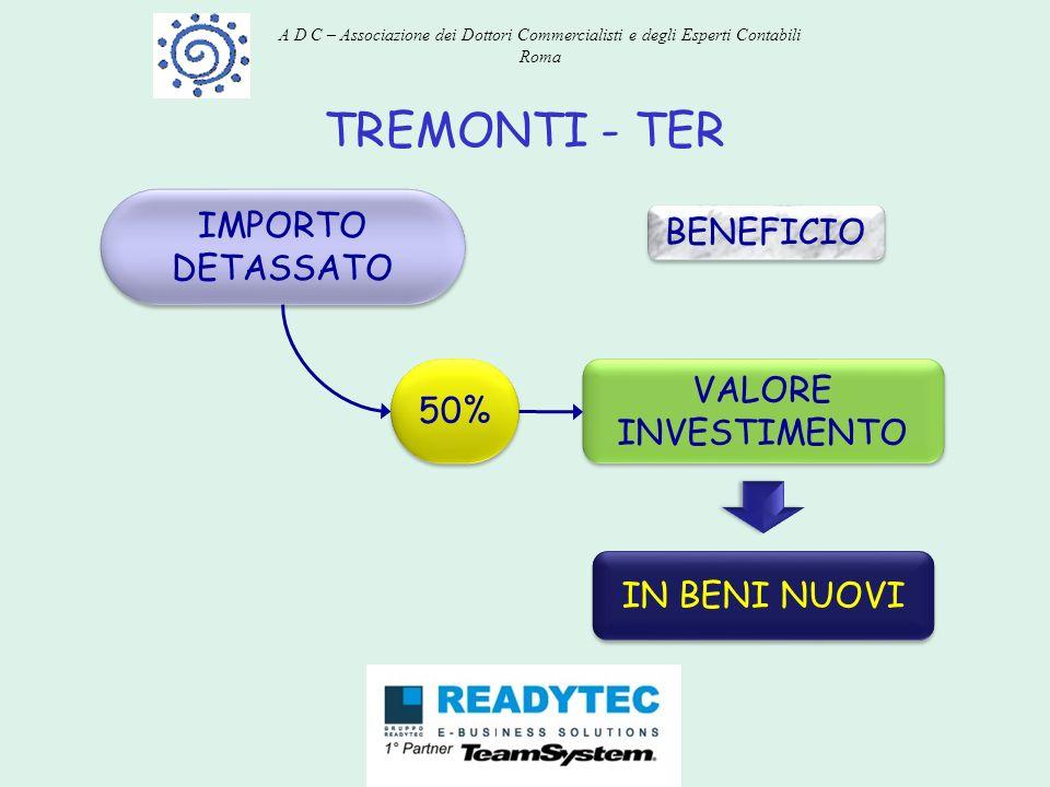 TREMONTI - TER BENEFICIO IMPORTO DETASSATO VALORE INVESTIMENTO 50% IN BENI NUOVI A D C – Associazione dei Dottori Commercialisti e degli Esperti Conta