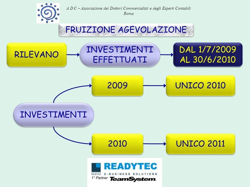 FRUIZIONE AGEVOLAZIONE INVESTIMENTI 2009 2010 UNICO 2010 UNICO 2011 INVESTIMENTI EFFETTUATI DAL 1/7/2009 AL 30/6/2010 RILEVANO A D C – Associazione de